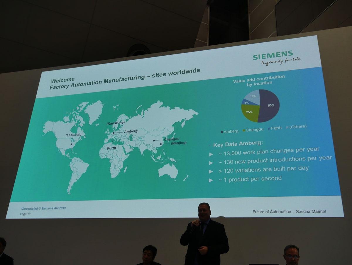 シーメンスの生産体制 マザー工場であるアンベルク工場が全体の55%の生産を担っている(撮影:安蔵靖志)
