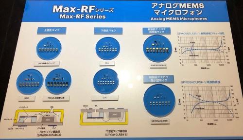 図2 アナログマイクの例