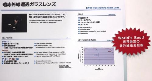 図2 開発品の特性