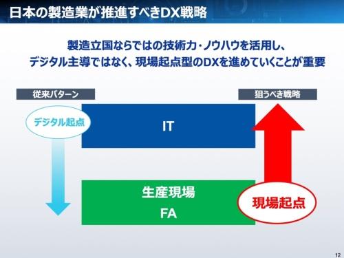 デジタル主導ではなく、現場起点でのDX推進が重要