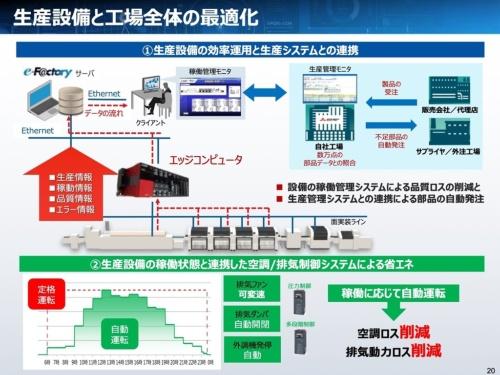 三菱電機 名古屋製作所での省エネ事例