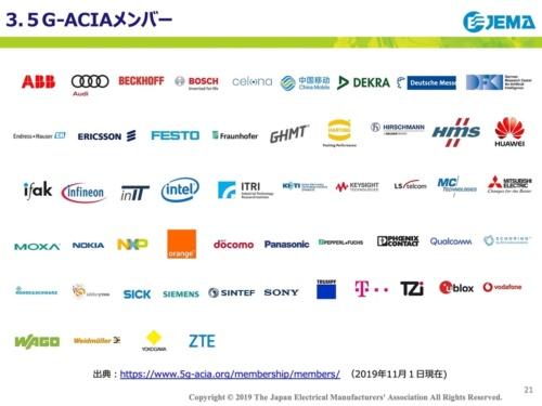 5G ACIAのメンバー