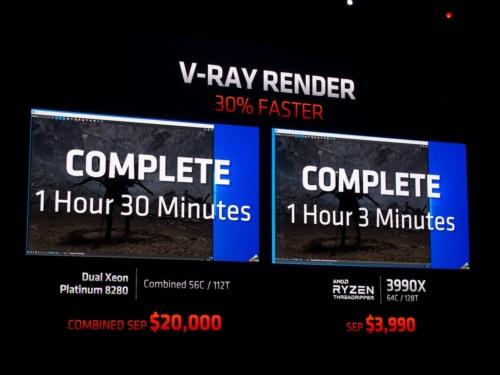 写真9●インテルの56コアシステムとの比較