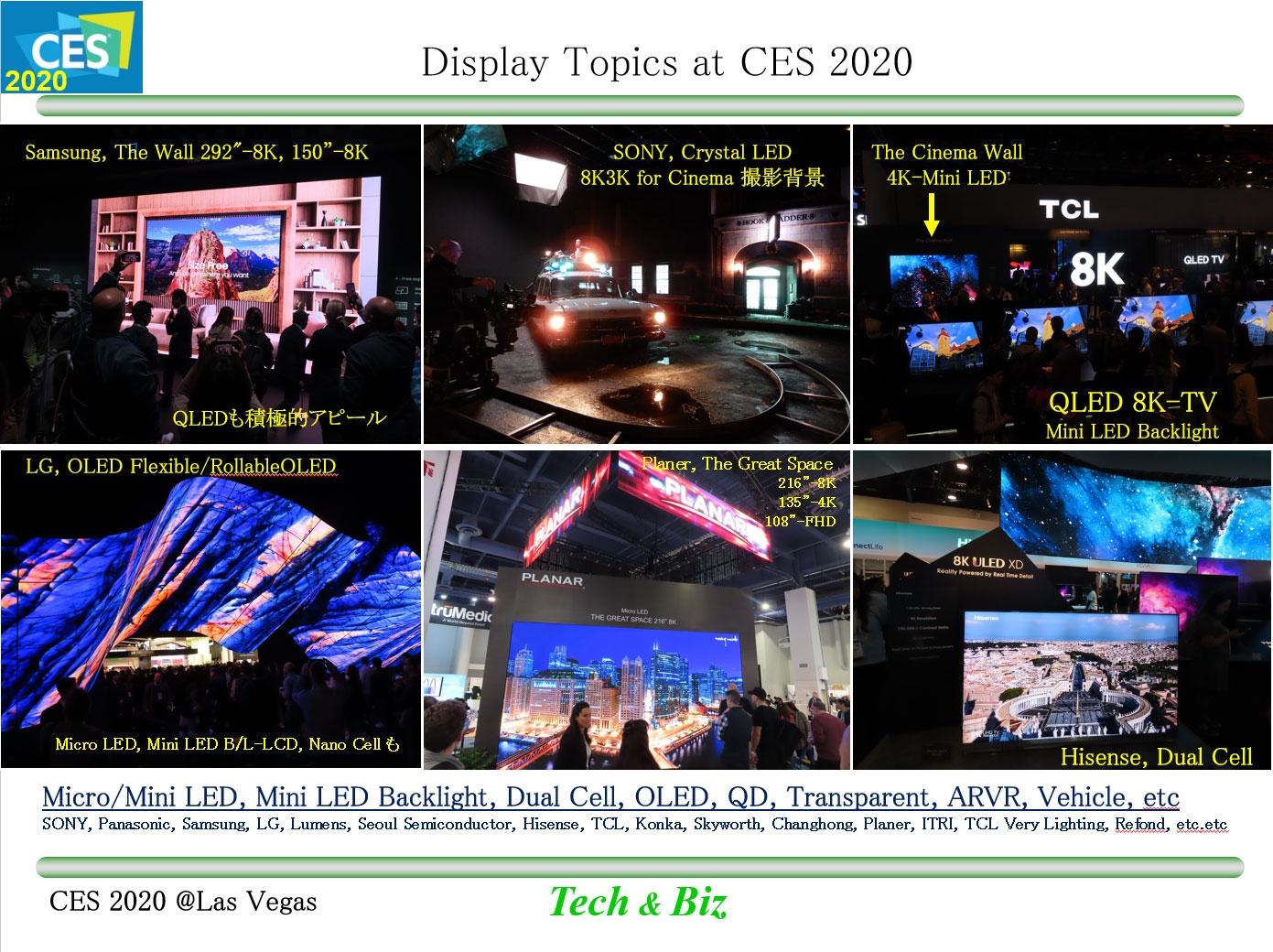図1 CES 2020に展示された主な大画面ディスプレー 筆者の視点で抜き出したが、この他にも様々な展示が繰り広げられ、ディスプレー技術の多様さと将来の方向を実感できる(撮影:北原 洋明)。