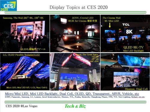 図1 CES 2020に展示された主な大画面ディスプレー