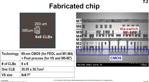 今回試作したビア・スイッチFPGAのチップ