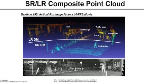 今回のSoCを搭載した試作LIDARによる点群画像