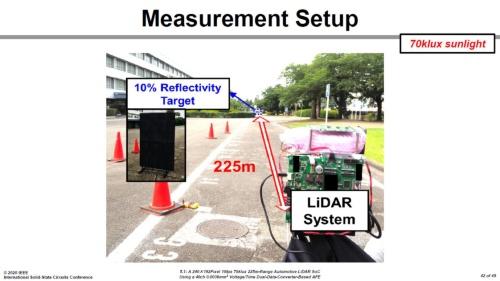 開発したSoCを組み込んだ試作LIDARを使って試験を実施