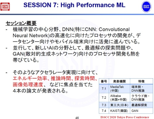 Session 7:High-Performance Machine Learningの概要