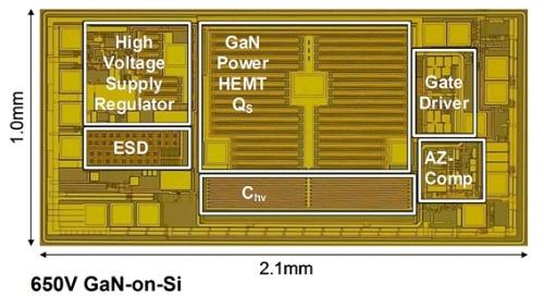 図2 今回のGaN AC-DCコンバーターのチップ