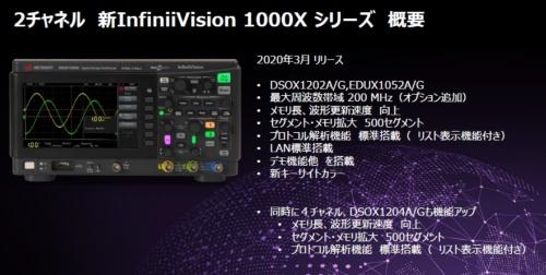 オシロスコープ「InfiniiVision 1000 Xシリーズ」の新モデルの概要