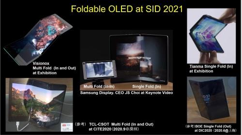 図1 折り畳み型OLEDの展示品