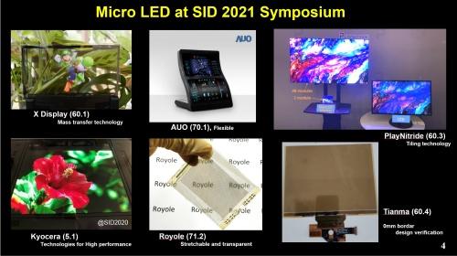 図1 SID 2021 Symposiumで発表されたマイクロLED