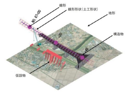 「CIM導入ガイドライン・橋梁編」で示した調査、設計段階におけるモデル作成範囲の例。地形や上部工、下部工、仮設構造物、地質、広域地形などが含まれる(資料:国土交通省)