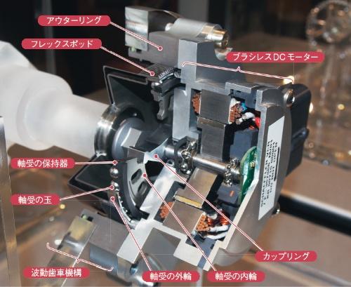 図1 マルチリンク式VCR機構向けアクチュエーター