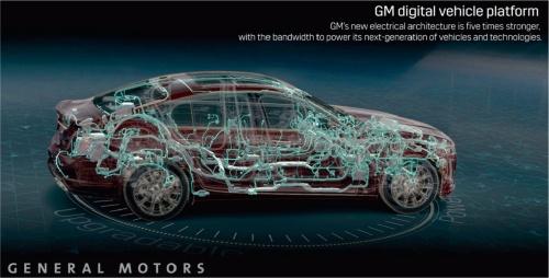 図 GMの新電子プラットフォームのイメージ