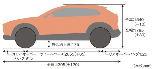図2 CX-30の車両寸法