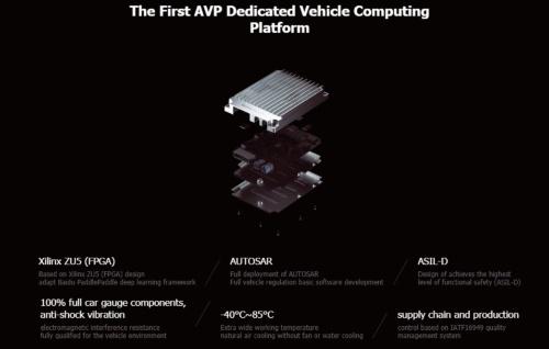 図1 Baiduの量産可能なAVPプラットフォーム