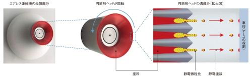 図2 エアレス塗装機の先端部分の構造