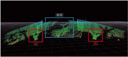 図2 試作品で三次元画像を取得
