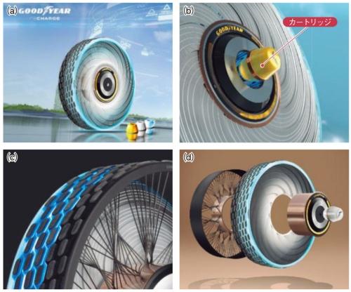 図 新しいタイヤのコンセプト