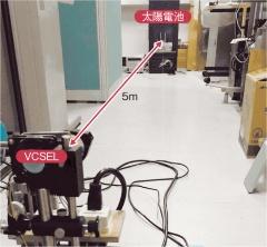 図 面発光レーザー(VCSEL)でドローンに給電