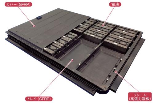 図2 帝人が試作した電池ボックス