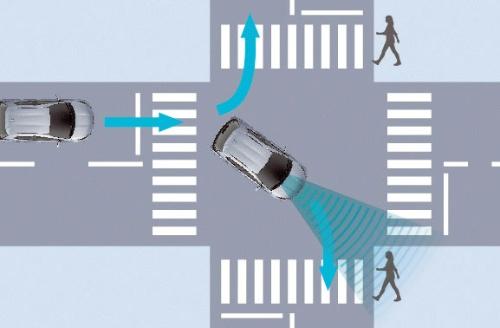 図2 自動ブレーキの作動イメージ