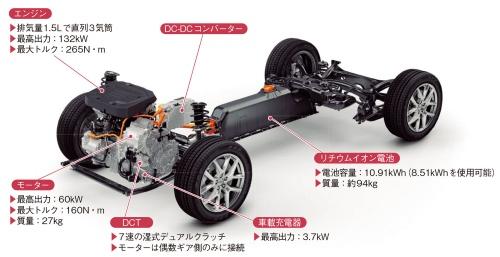 図2 前輪側にエンジンとモーターを搭載