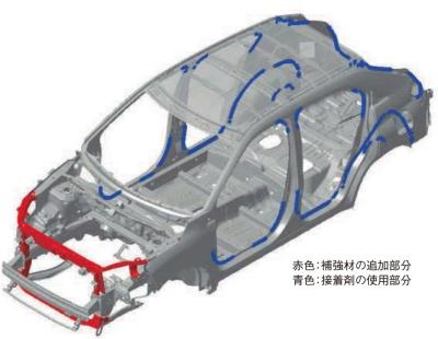 図2 新型車のボディー骨格