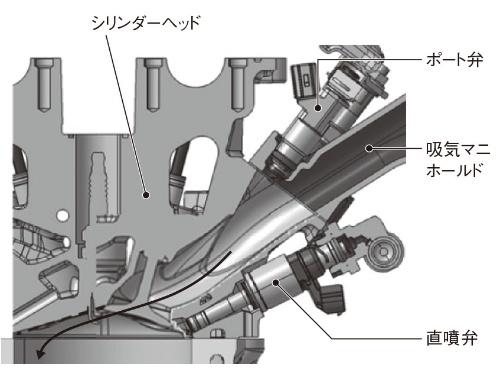 図1 シリンダーヘッドの断面図