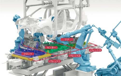 図1 日産が栃木工場に導入するパワートレーンの一括搭載システム