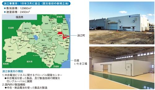 図3 浪江事業所を18年3月に設立