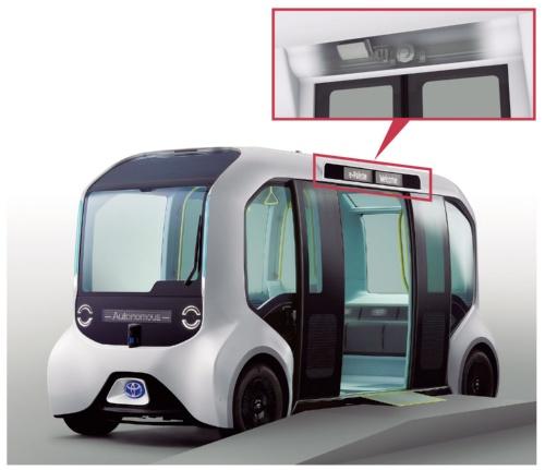 図1 トヨタのMaaS向け自動運転EV「e-Palette」