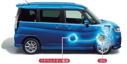 図2 新型車のMHEV