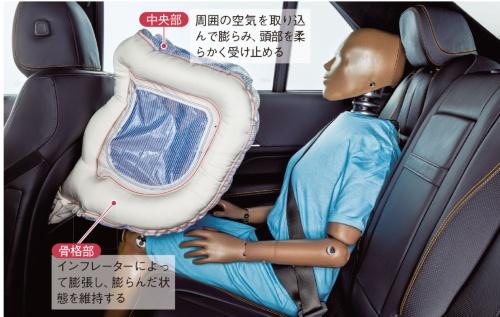図1 後席用のSRSリアエアバッグ