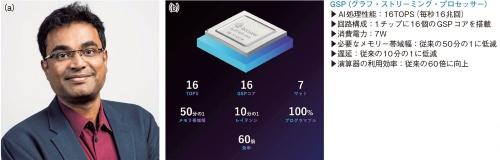 """図1 CPU、GPUに続く""""第3のプロセッサー""""を開発"""