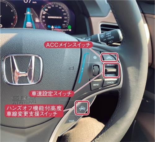 図1 「渋滞追従機能付アダプティブクルーズコントロール」(ACC)のメインスイッチと車速を設定するスイッチ