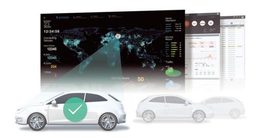 図2 グローバルな監視体制を構築