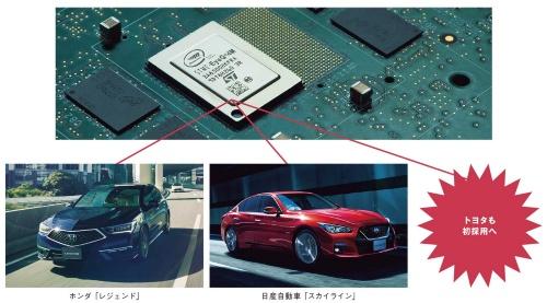 図1 日本の大手3社がそろってモービルアイ採用へ