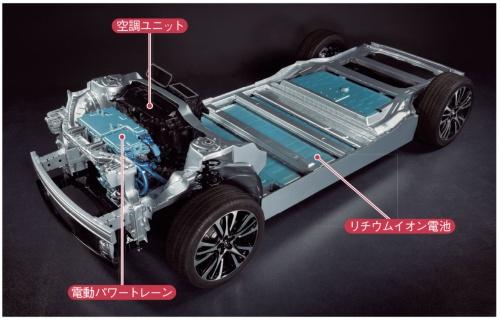 図2 日産が開発を主導したEV専用PF「CMF-EV」