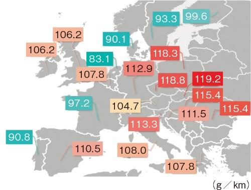 図2 国別の平均CO<sub>2</sub>排出量