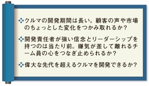 """図1 """"7人の勇士""""が指摘する、開発責任者が問われる答えの無いテーマ"""