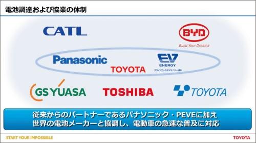 図1 CATLなどからの外部調達が必要になったトヨタ