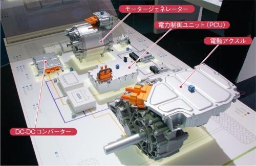 図2 ボッシュが手がける電動パワートレーン部品