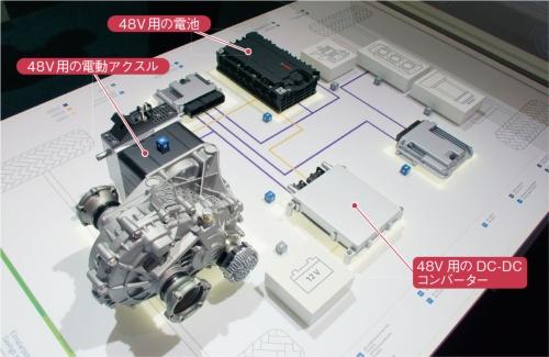 図3 48VマイルドHEV向けの部品群