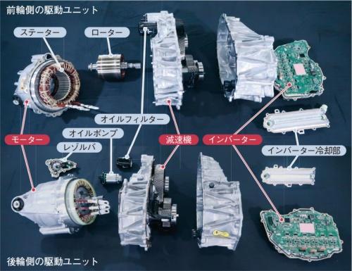 図1 駆動ユニットは前後輪ともに一体型を採用