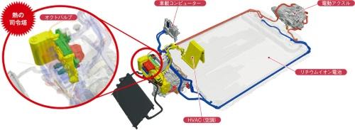 図1 テスラ「モデルY」の熱マネジメントシステムの全体像