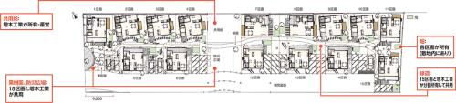 街区配置図(資料:増木工業)