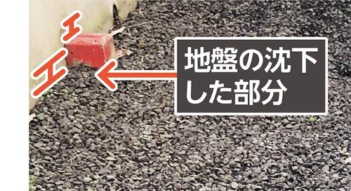 数cm沈下した地盤。地震後、基礎の内側にクラックが見つかったという(写真:住民提供)